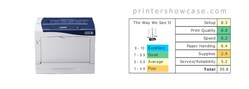 Color Laser Printer Review - Xerox Phaser 7100